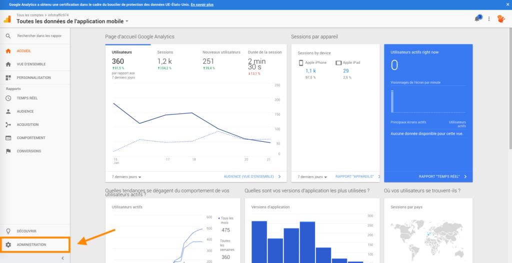 Administration google analytics